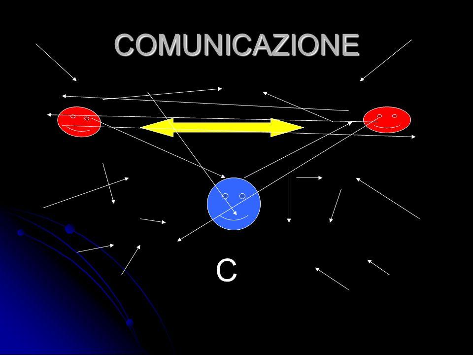 COMUNICAZIONE C