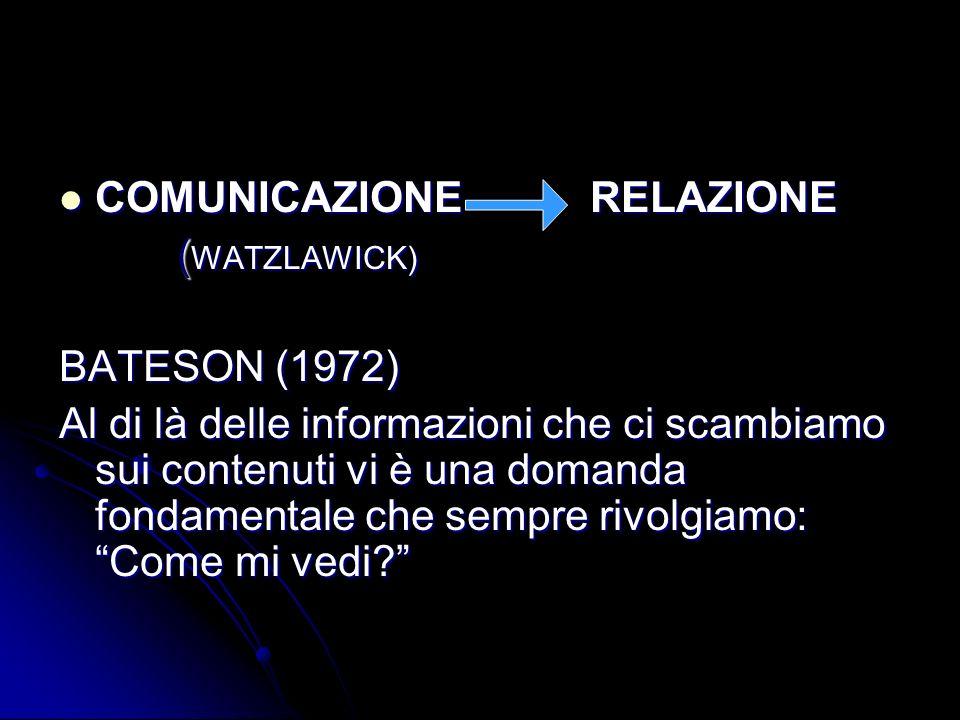 COMUNICAZIONE RELAZIONE
