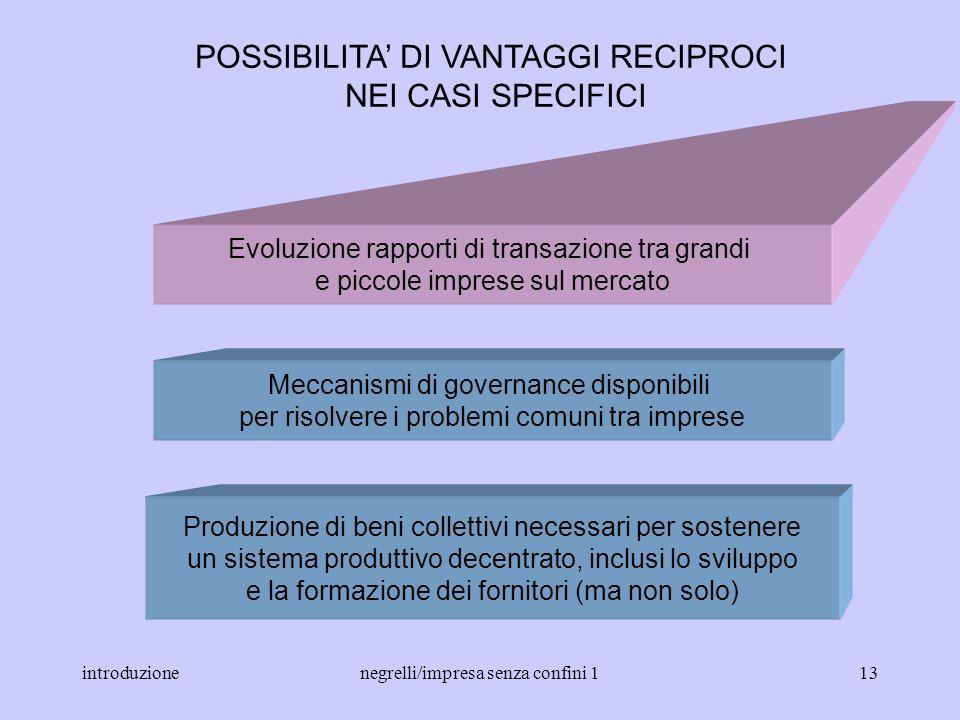 POSSIBILITA' DI VANTAGGI RECIPROCI NEI CASI SPECIFICI