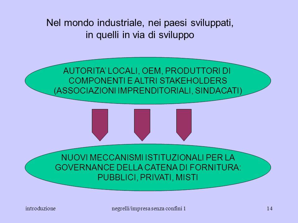Nel mondo industriale, nei paesi sviluppati,