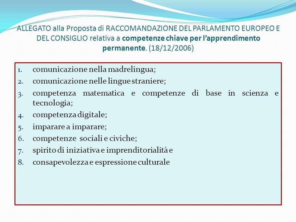 ALLEGATO alla Proposta di RACCOMANDAZIONE DEL PARLAMENTO EUROPEO E DEL CONSIGLIO relativa a competenze chiave per l'apprendimento permanente. (18/12/2006)