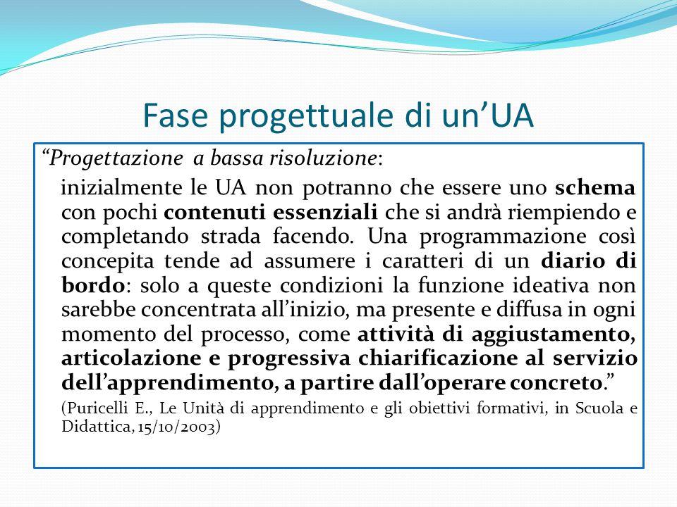 Fase progettuale di un'UA