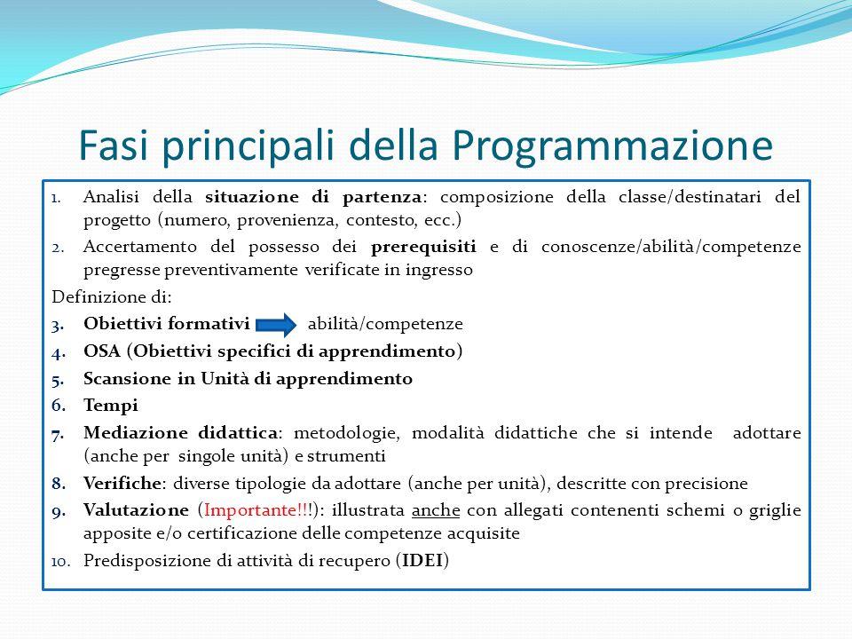 Fasi principali della Programmazione