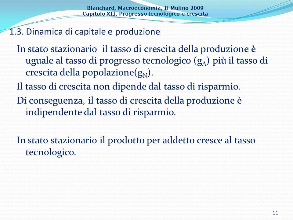 1.3. Dinamica di capitale e produzione