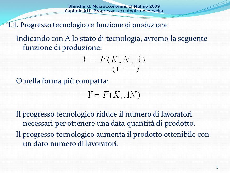 1.1. Progresso tecnologico e funzione di produzione