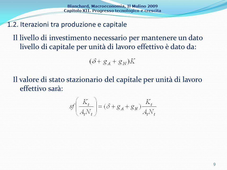 1.2. Iterazioni tra produzione e capitale