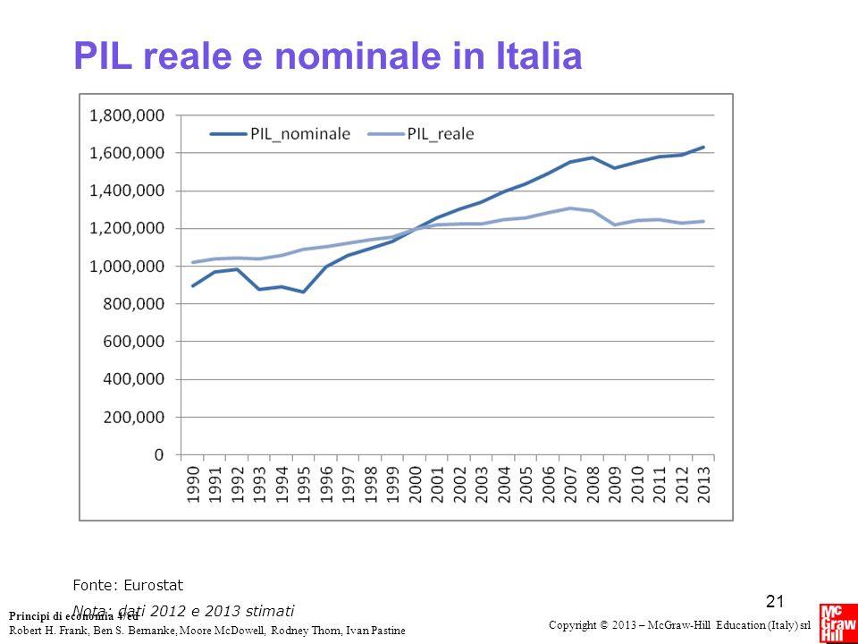 PIL reale e nominale in Italia