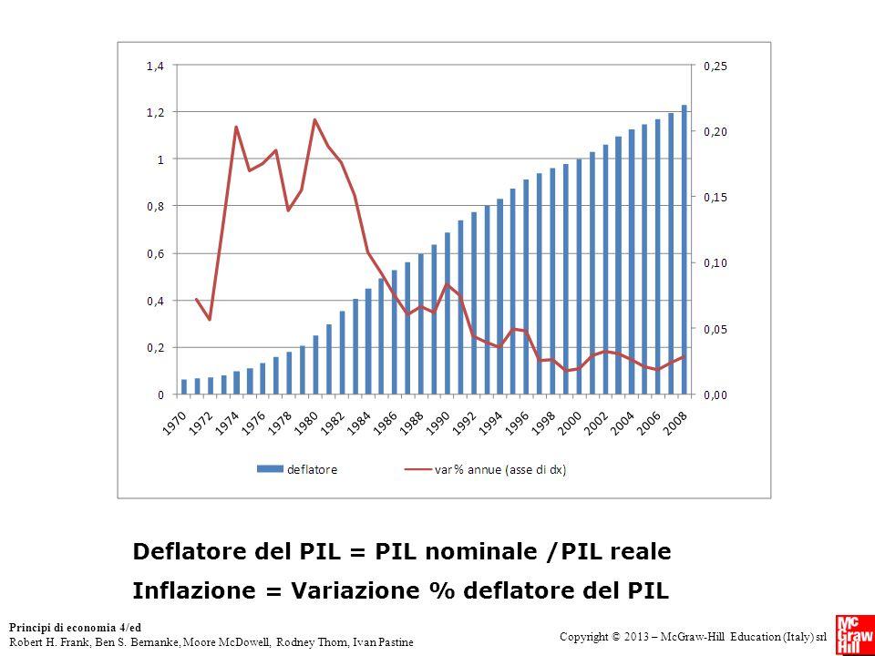 Deflatore del PIL = PIL nominale /PIL reale