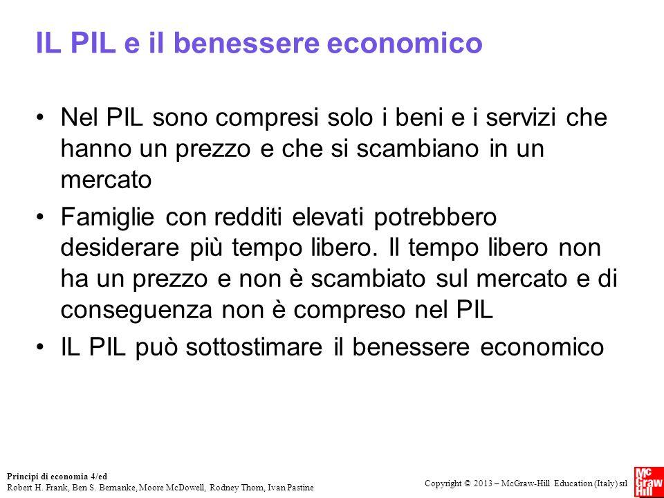 IL PIL e il benessere economico