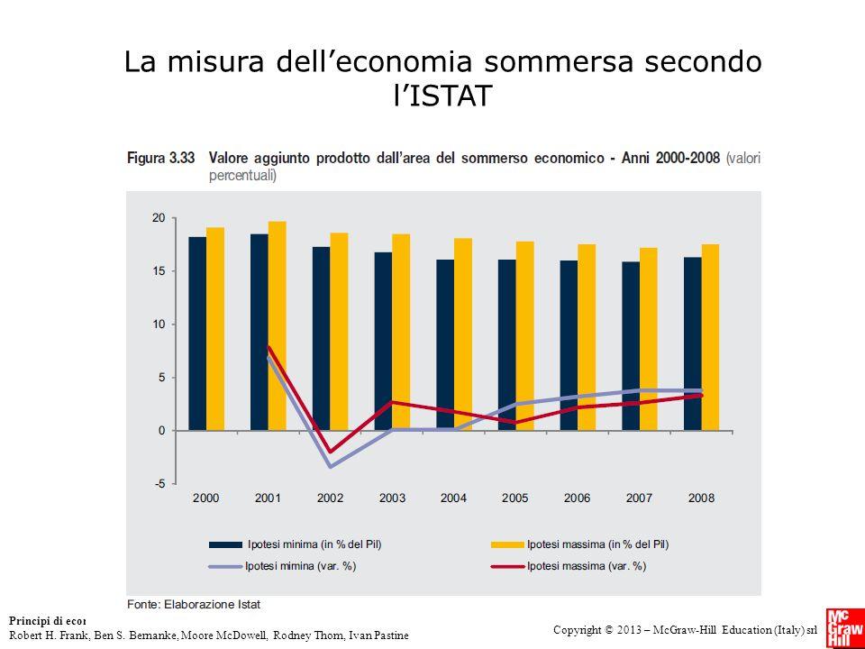 La misura dell'economia sommersa secondo l'ISTAT