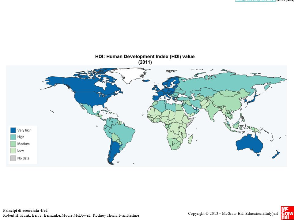 Human Development Index (en.wikipedia)
