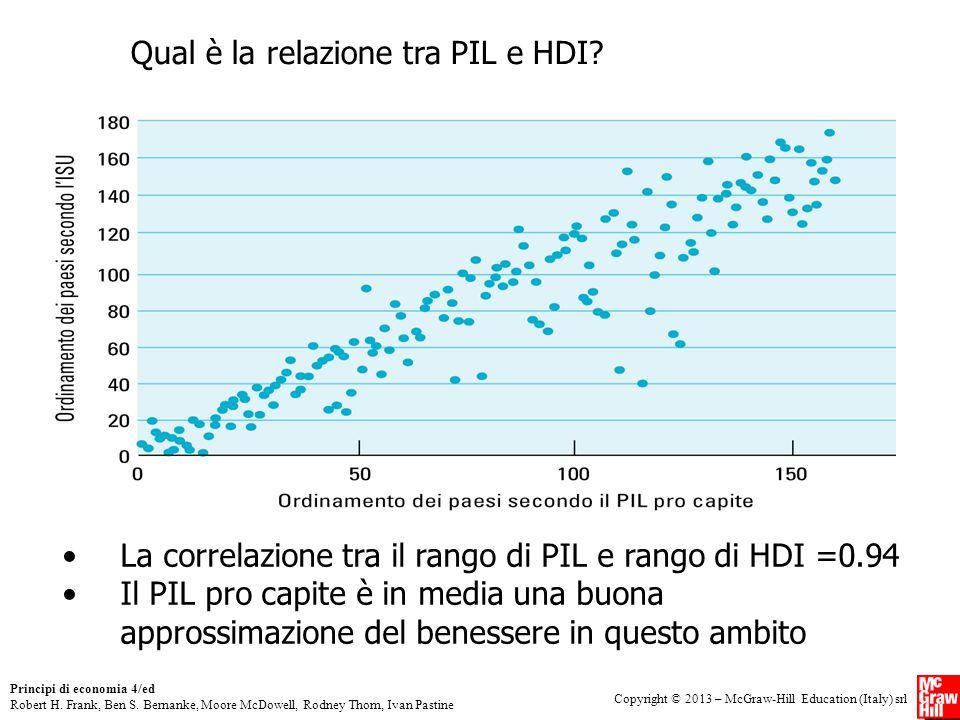 Qual è la relazione tra PIL e HDI