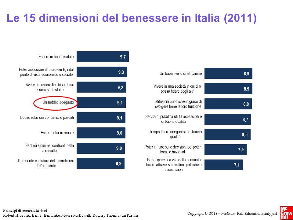 Le 15 dimensioni del benessere in Italia (2011)