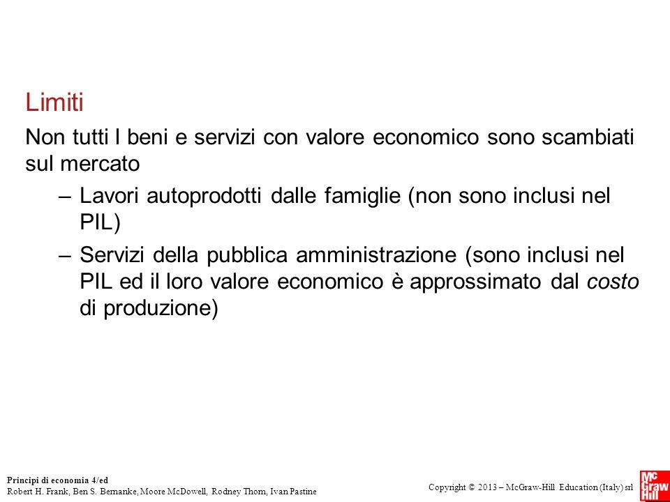 Limiti Non tutti I beni e servizi con valore economico sono scambiati sul mercato. Lavori autoprodotti dalle famiglie (non sono inclusi nel PIL)