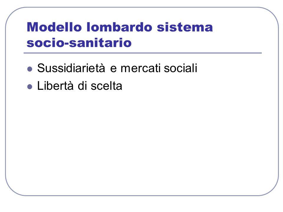 Modello lombardo sistema socio-sanitario