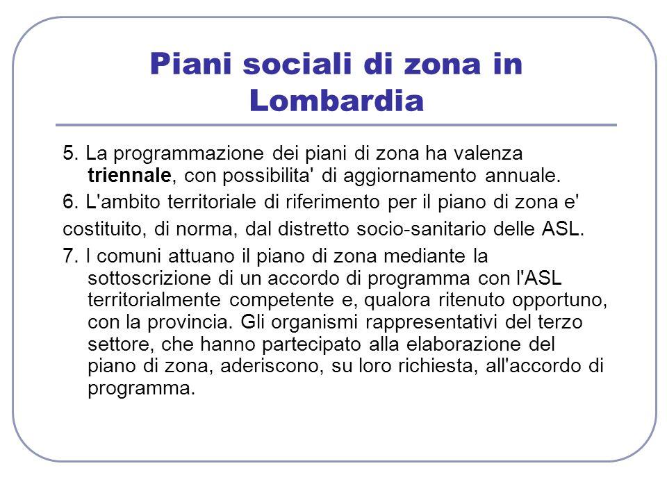 Piani sociali di zona in Lombardia