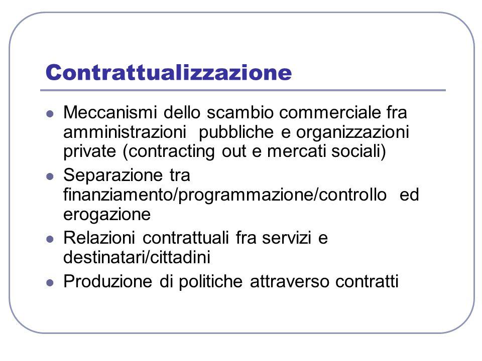 Contrattualizzazione