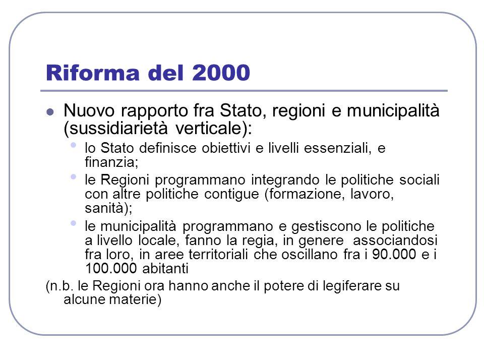 Riforma del 2000 Nuovo rapporto fra Stato, regioni e municipalità (sussidiarietà verticale):