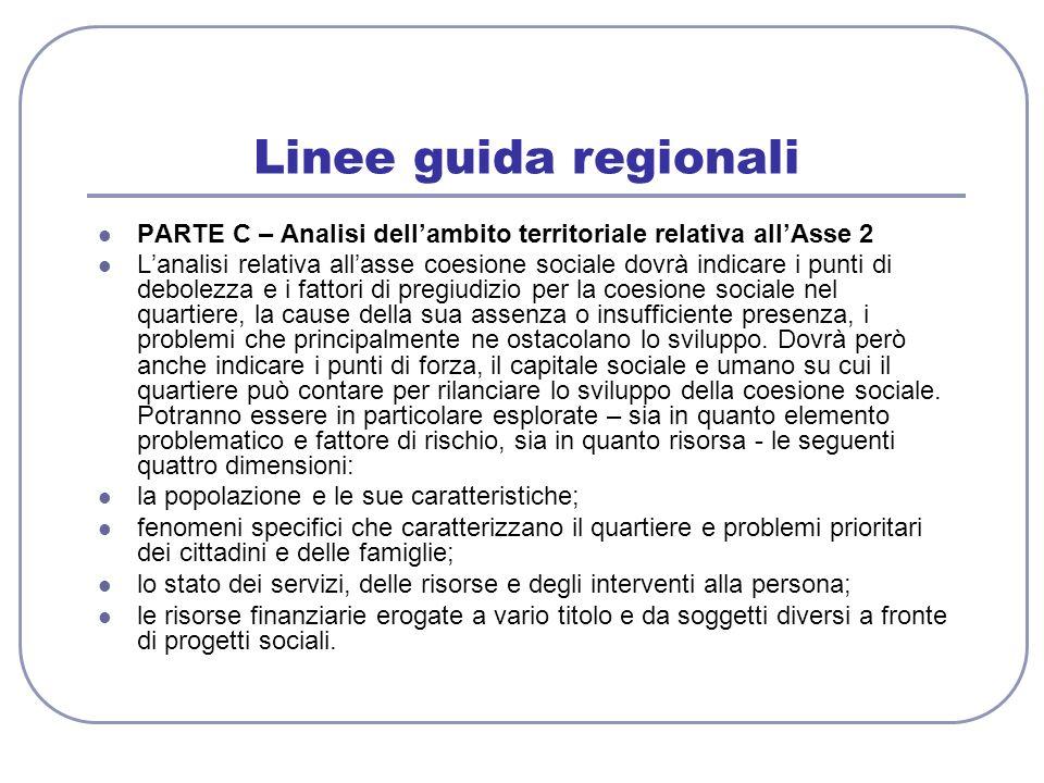 Linee guida regionaliPARTE C – Analisi dell'ambito territoriale relativa all'Asse 2.
