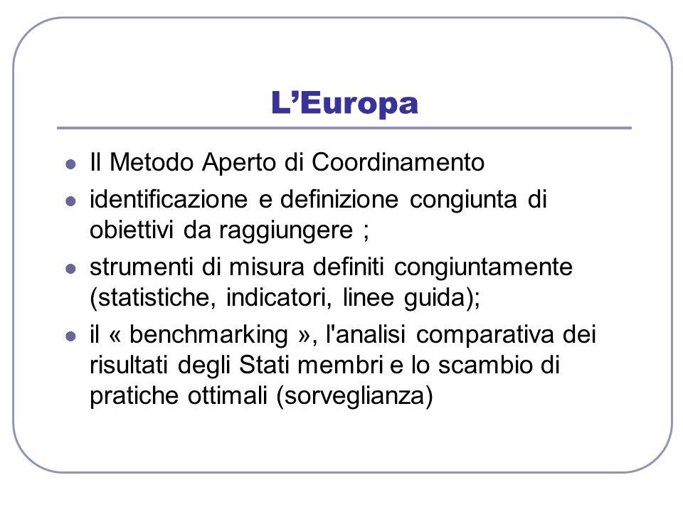L'Europa Il Metodo Aperto di Coordinamento