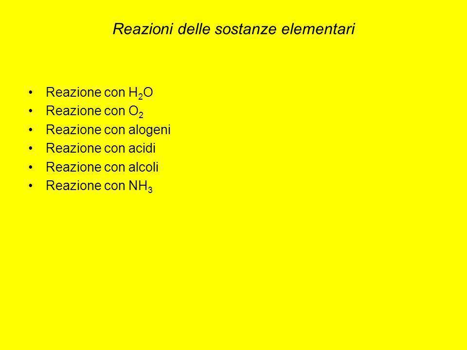 Reazioni delle sostanze elementari