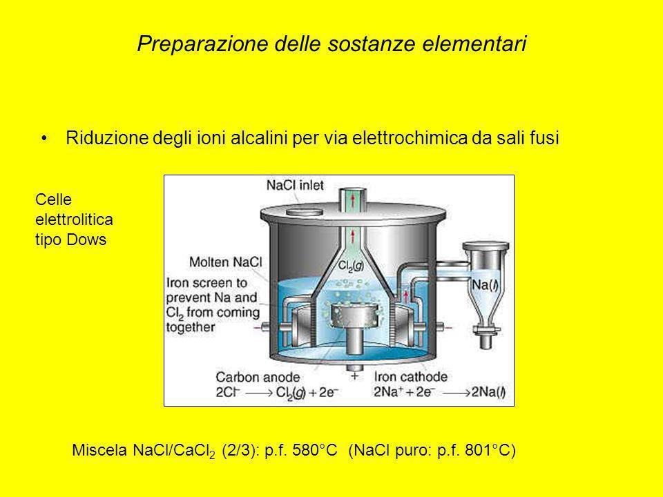 Preparazione delle sostanze elementari
