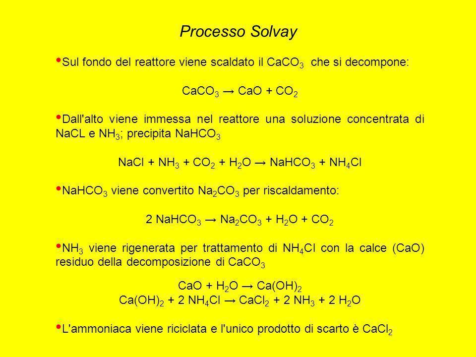 Processo Solvay Sul fondo del reattore viene scaldato il CaCO3 che si decompone: CaCO3 → CaO + CO2.