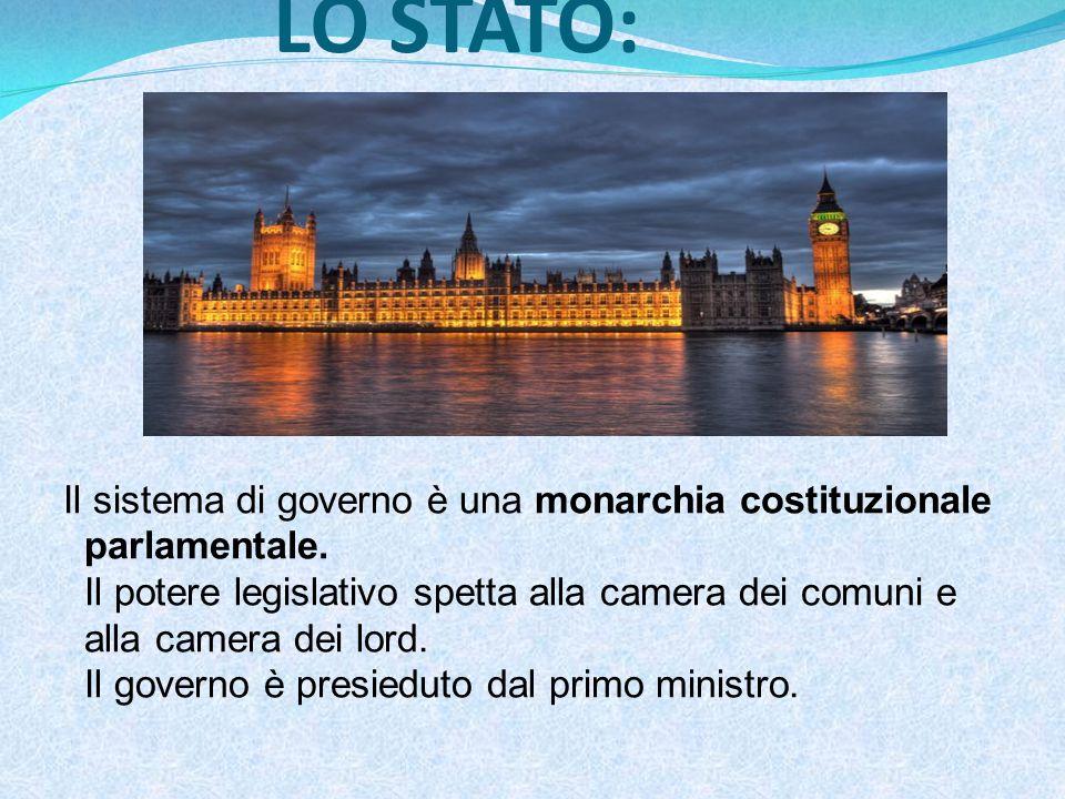 LO STATO: