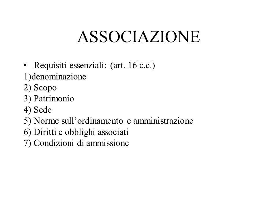 ASSOCIAZIONE Requisiti essenziali: (art. 16 c.c.) 1)denominazione