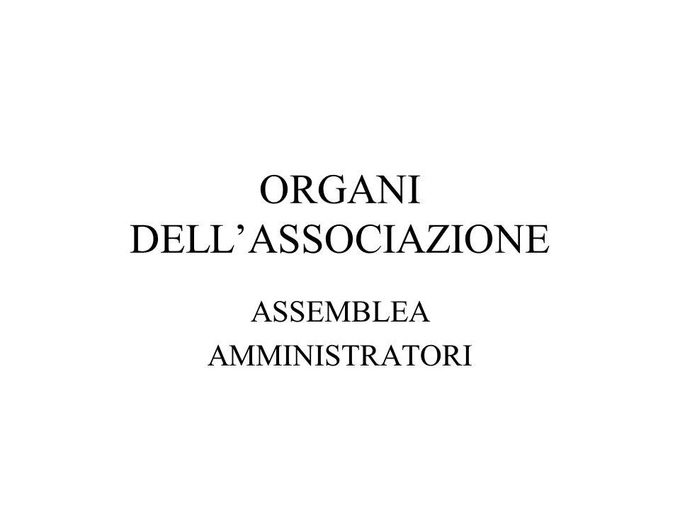 ORGANI DELL'ASSOCIAZIONE