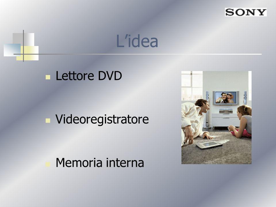 L'idea Lettore DVD Videoregistratore Memoria interna
