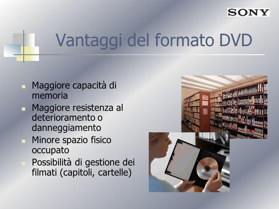 Vantaggi del formato DVD