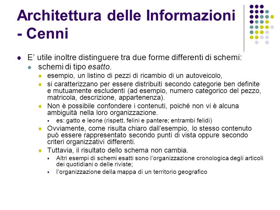 Architettura delle Informazioni - Cenni