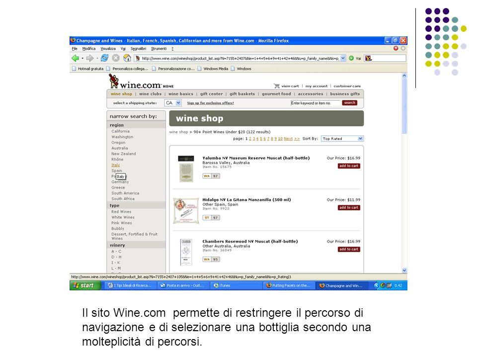 Il sito Wine.com permette di restringere il percorso di navigazione e di selezionare una bottiglia secondo una molteplicità di percorsi.