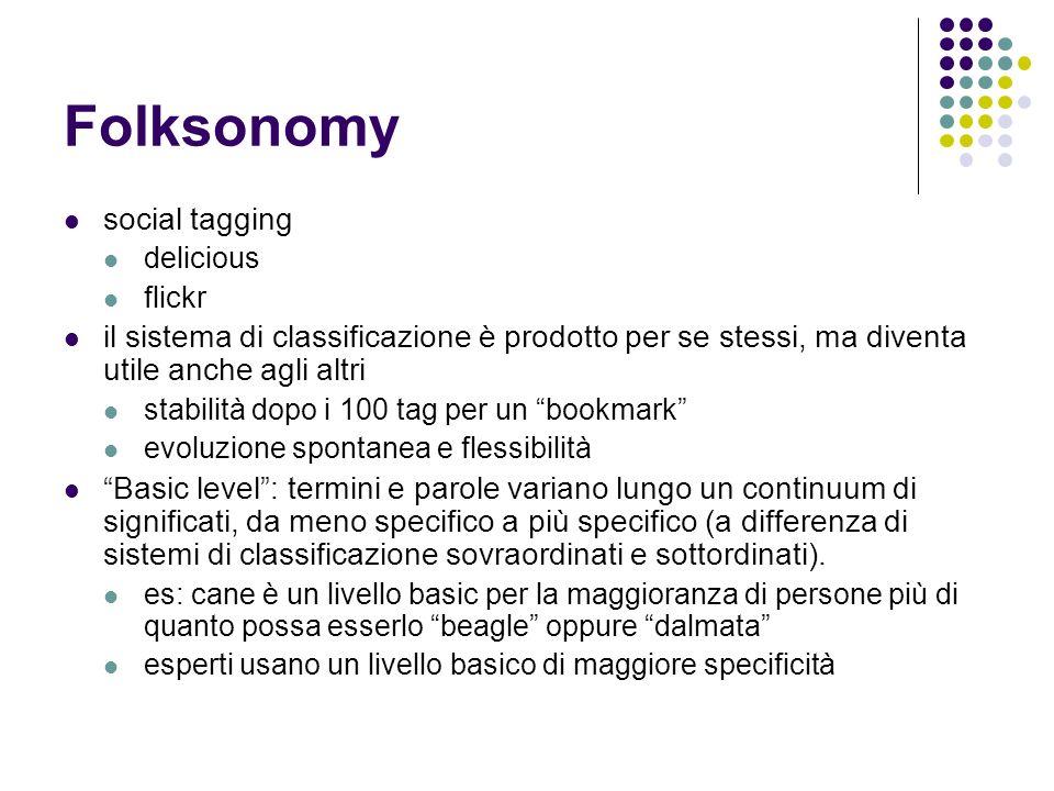 Folksonomy social tagging