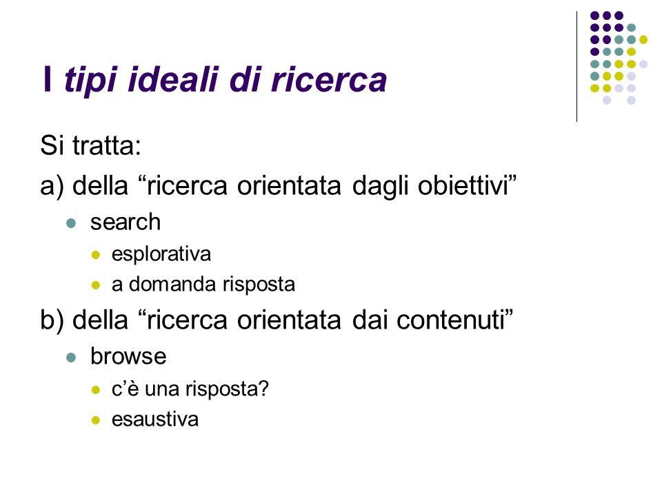 I tipi ideali di ricerca