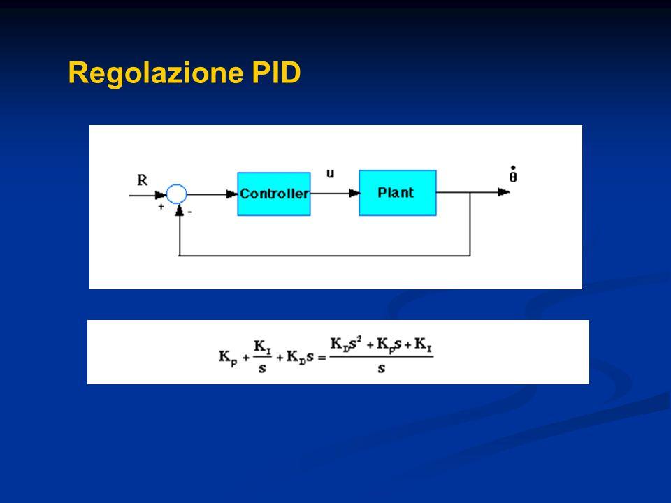 Regolazione PID