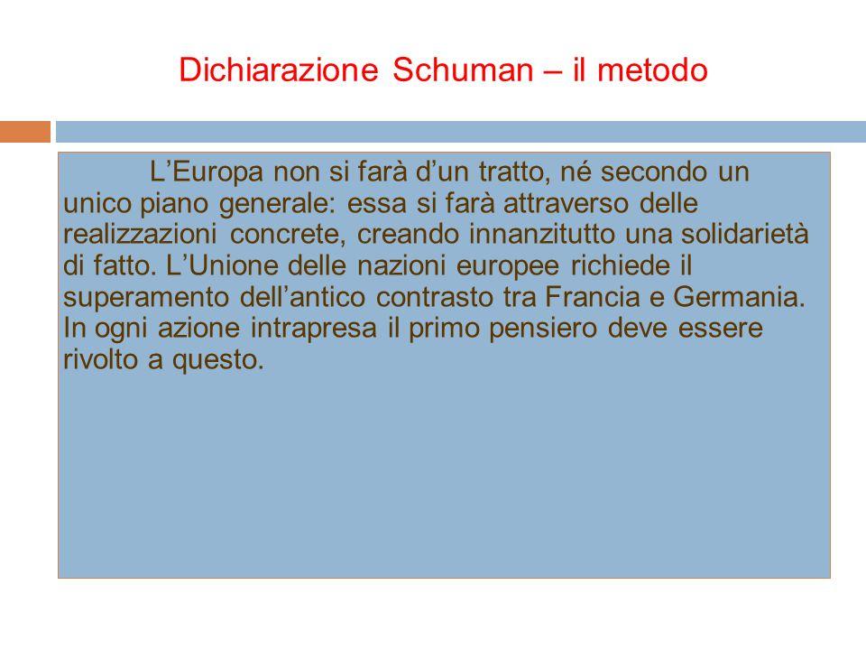 Dichiarazione Schuman – il metodo