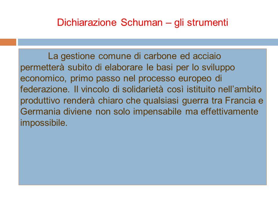 Dichiarazione Schuman – gli strumenti