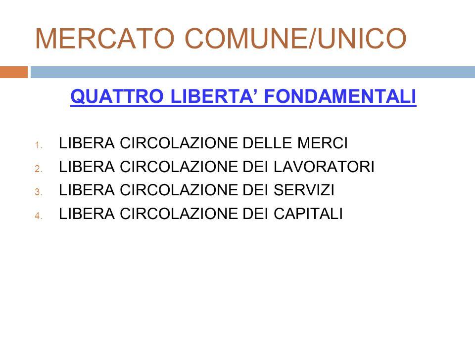 QUATTRO LIBERTA' FONDAMENTALI
