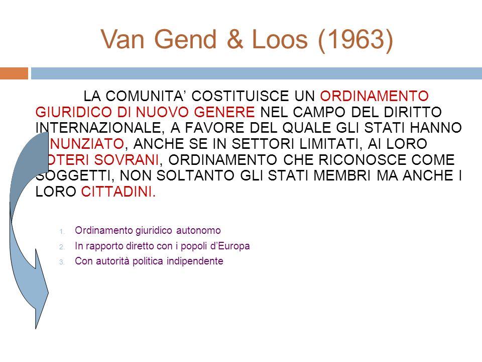 Van Gend & Loos (1963)