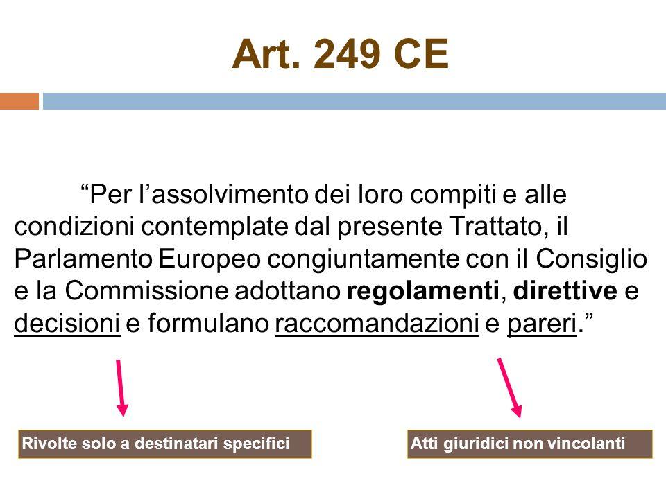 Art. 249 CE