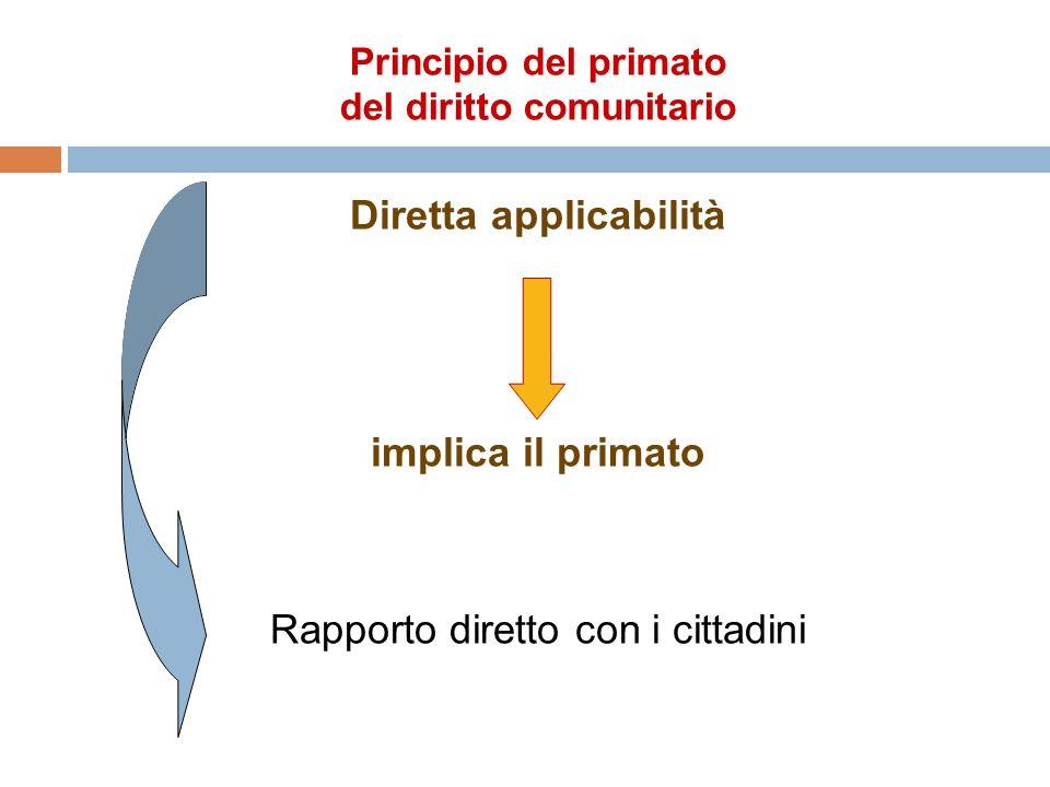 Principio del primato del diritto comunitario