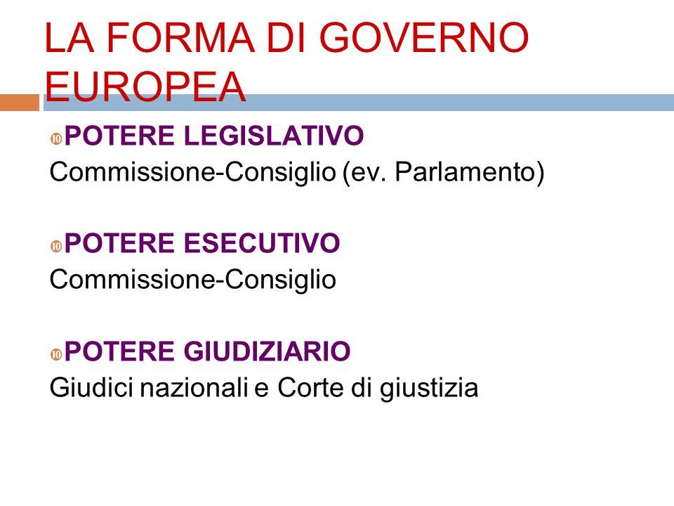 LA FORMA DI GOVERNO EUROPEA