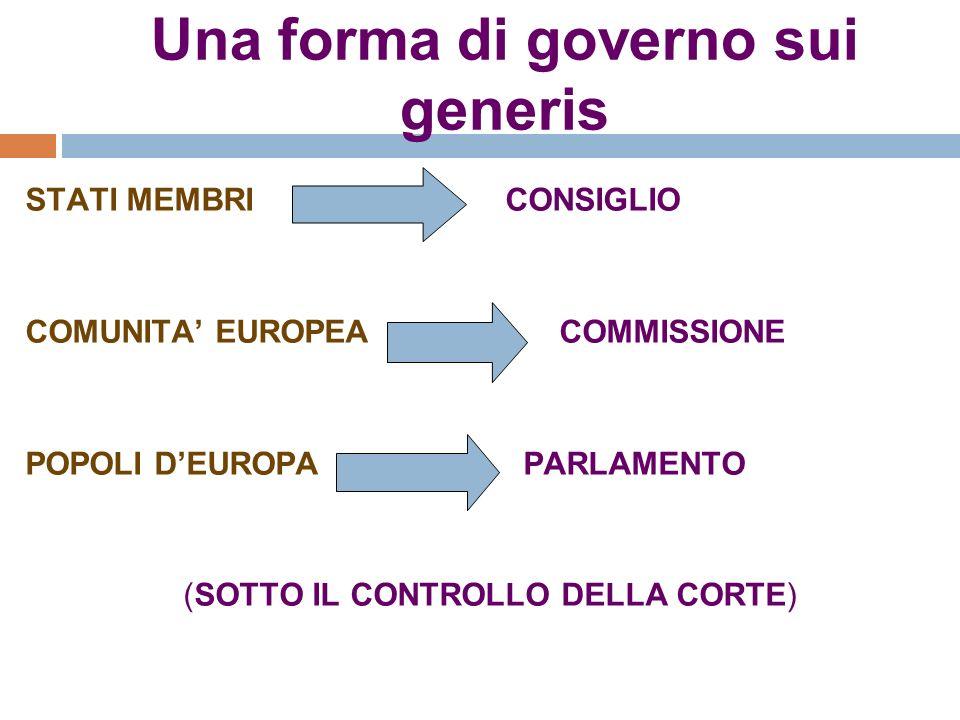 Una forma di governo sui generis