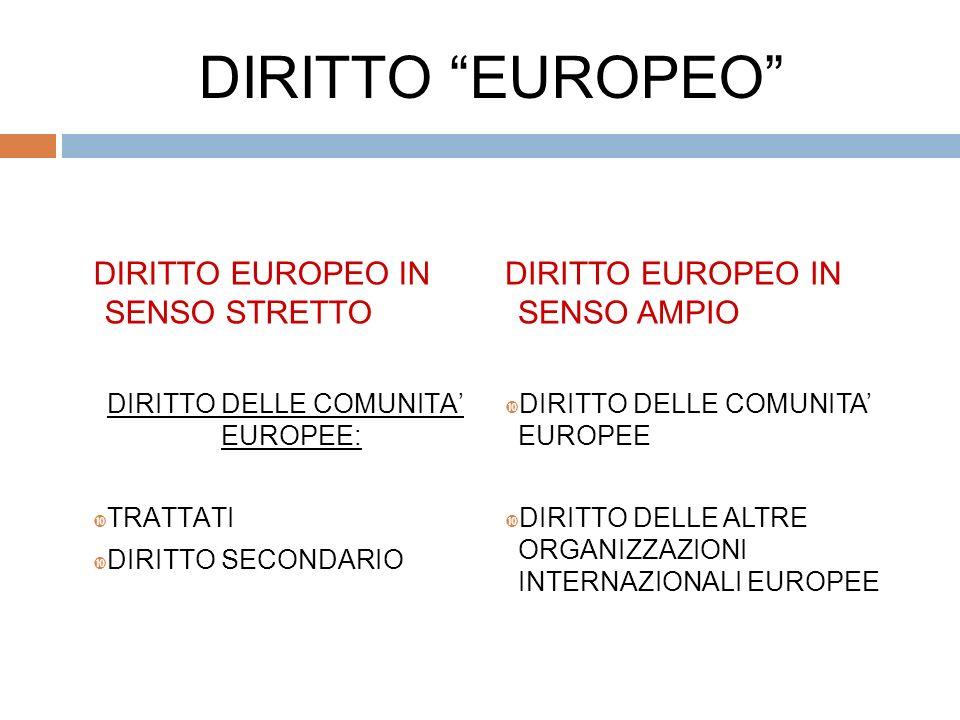 DIRITTO DELLE COMUNITA' EUROPEE: