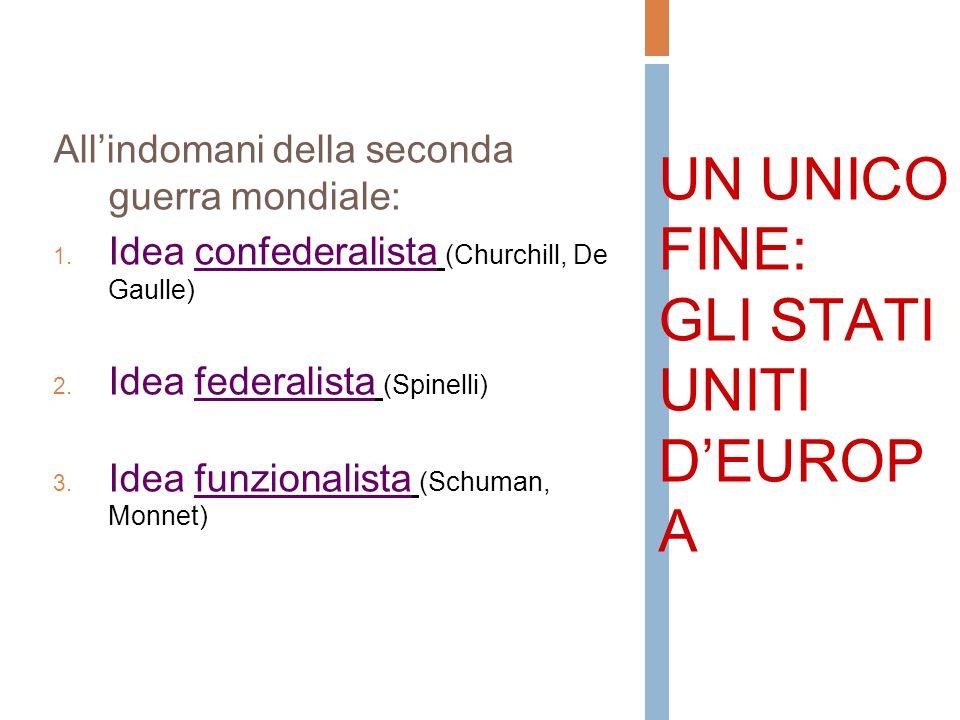 UN UNICO FINE: GLI STATI UNITI D'EUROPA