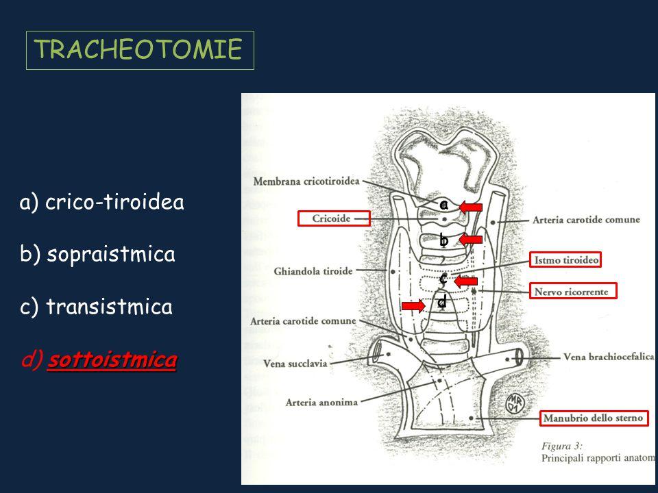 TRACHEOTOMIE a) crico-tiroidea b) sopraistmica c) transistmica d) sottoistmica a b c d