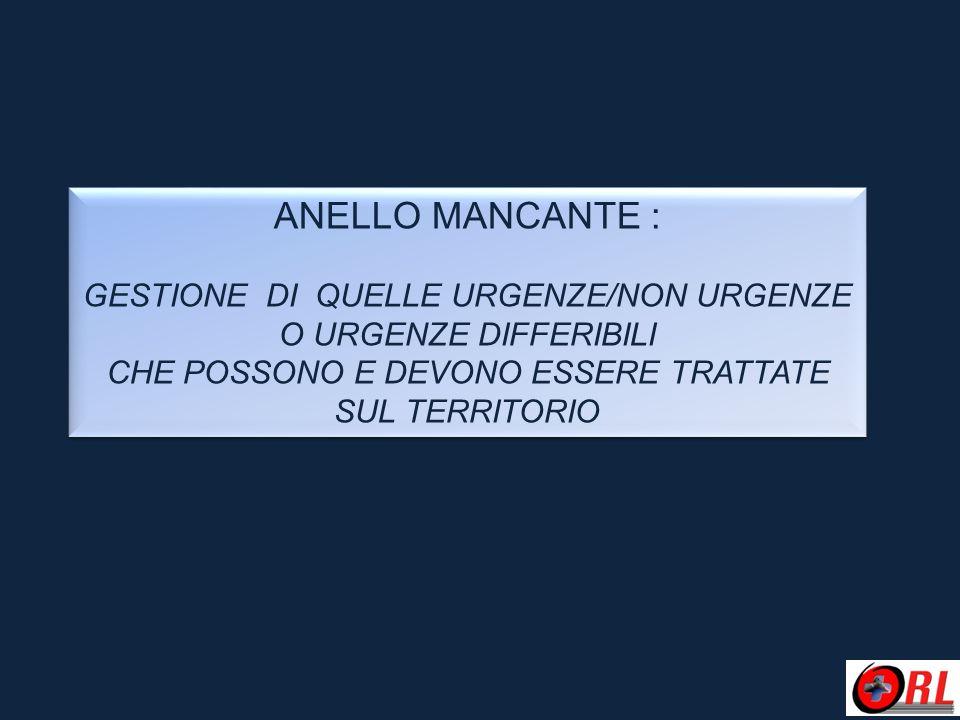 ANELLO MANCANTE : GESTIONE DI QUELLE URGENZE/NON URGENZE