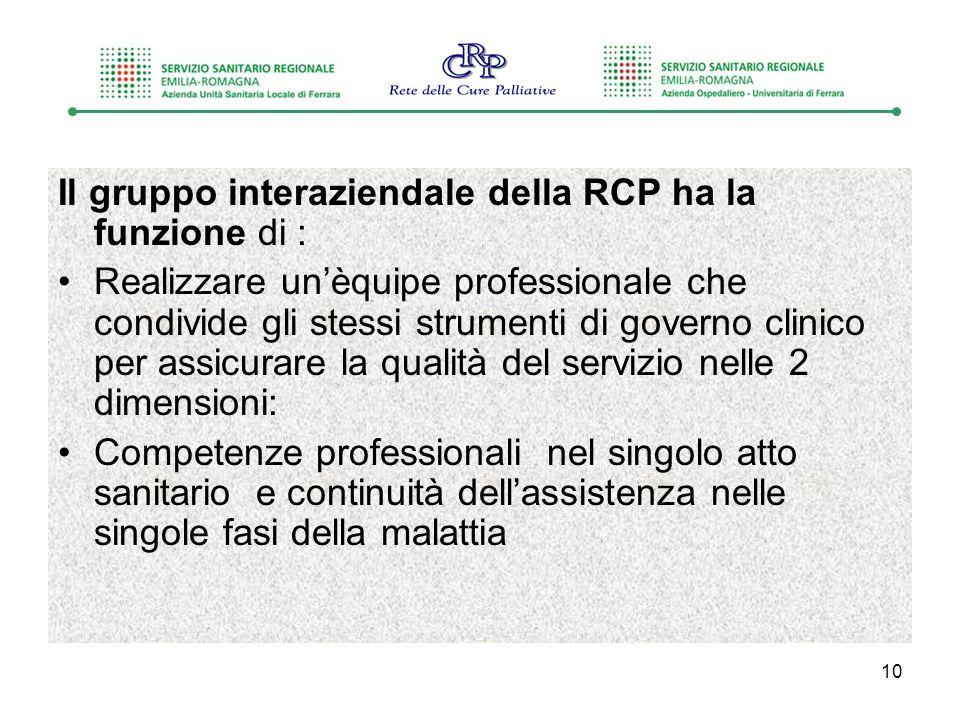 Il gruppo interaziendale della RCP ha la funzione di :